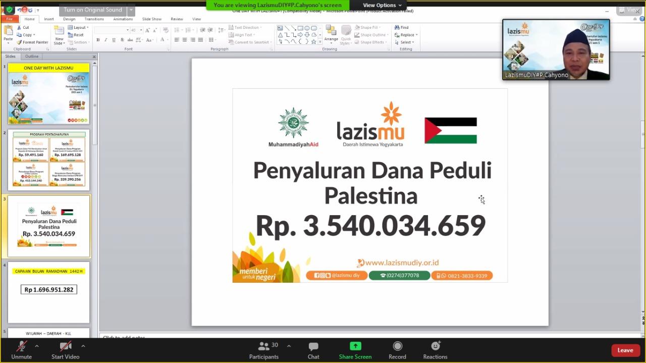 Cover Lazismu DIY Serahkan Donasi Peduli Palestina Rp 3,5 Milyar